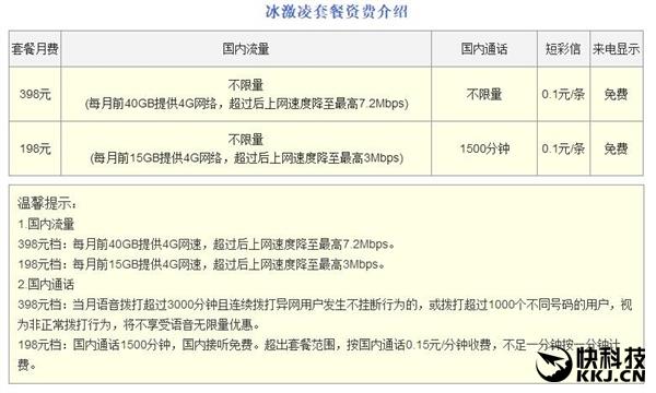 联通iPhone 8合约套餐公布:无限流量!