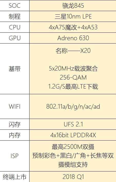 三星S9首发骁龙845稳了:明年2月到来