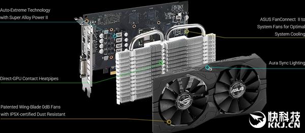华硕发布ROG RX 560 EVO:流处理器砍到896个