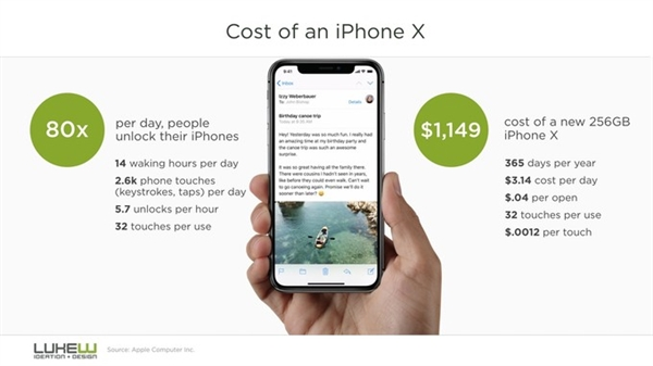 苹果:iPhone X万元售价真不贵!这么算确实如此..