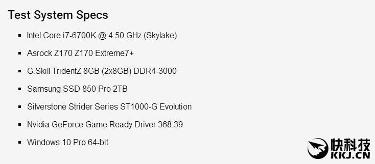 NVIDIA GTX 480/580/780/980/1080性能大PK:7年快了7倍