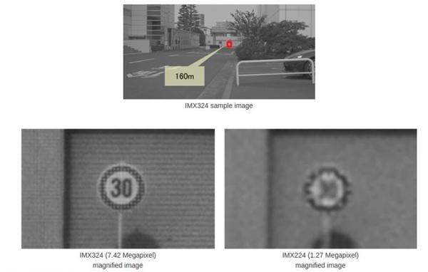 史上最强!索尼发布IMX324车载CMOS:可拍清160米外路牌