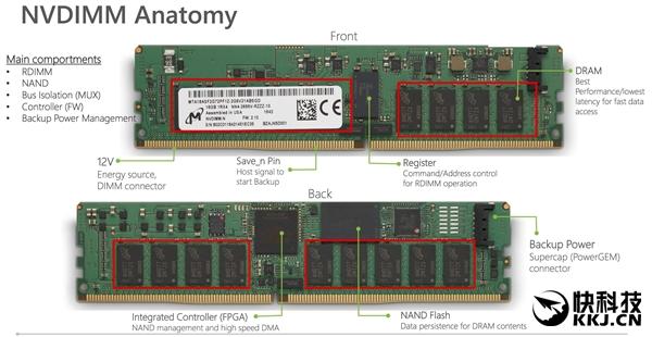 美光发布32GB DDR4 NVDIMM内存:自带64GB闪存