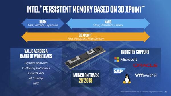 存储革命!Intel宣布3D XPoint内存明年推出:单条512G起