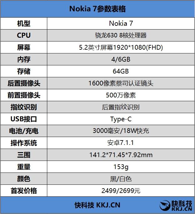 情怀产物!Nokia 7评测:蔡司回归5个字母的信仰