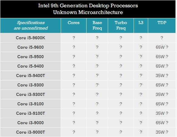 CPU大餐!Intel 8代酷睿45款桌面/笔记本i9/9代酷睿齐曝