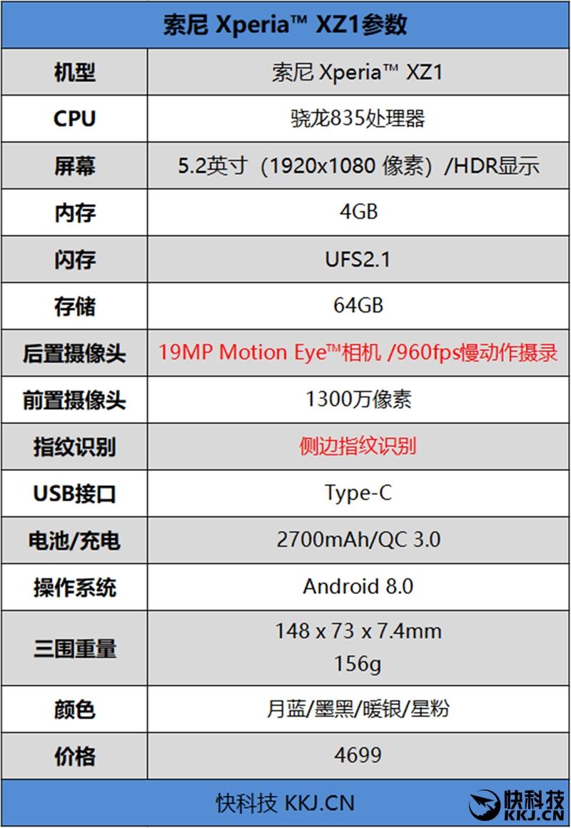 偏执的个性 索尼Xperia XZ1评测:无缝金属机身+独家极品摄像头