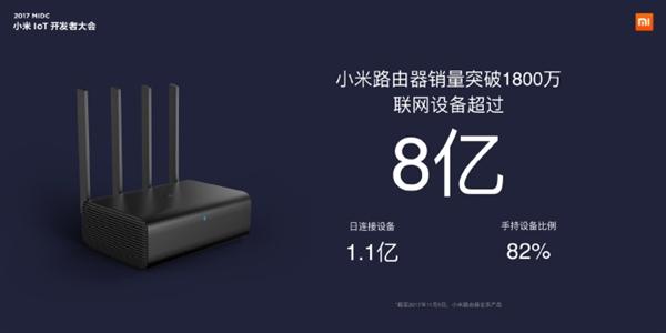 小米路由器总销量突破1800万台 联网设备超8亿