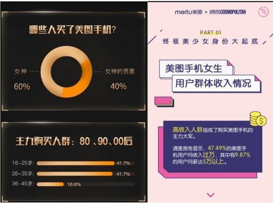京东超级品牌日:美图V6拿下5000元以上价位段冠军