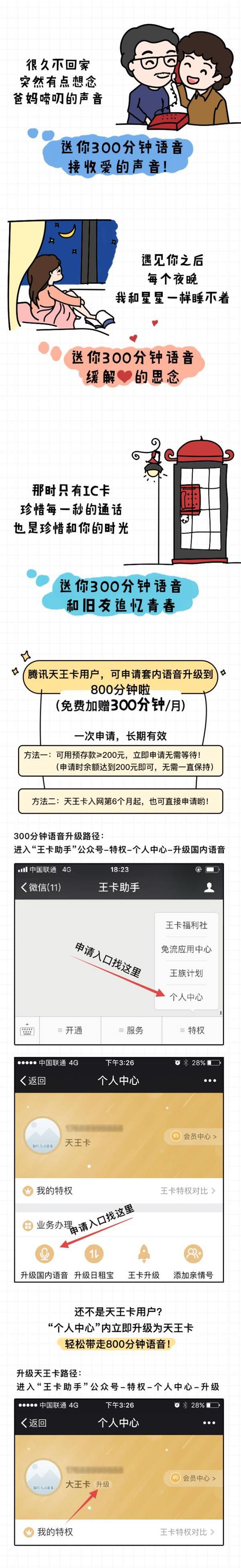 腾讯天王卡套餐大升级:通话800分钟/月