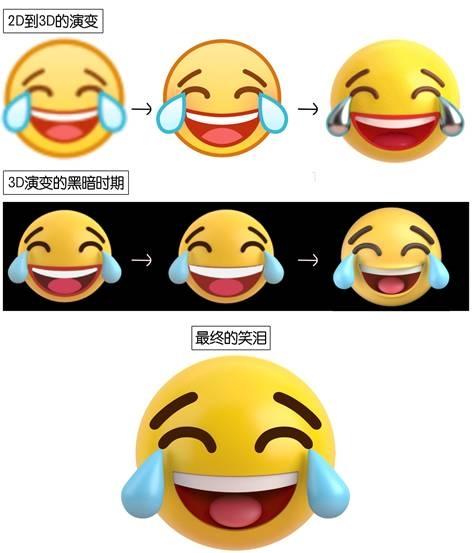 最新�yf�yj,y.d9��:e��i-9�h_腾讯最新推出3d版qq黄脸表情:忍不住下载
