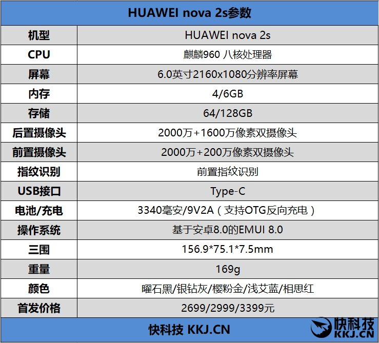 2699元起!HUAWEI nova 2s评测:前后四镜头+正面指纹全面屏