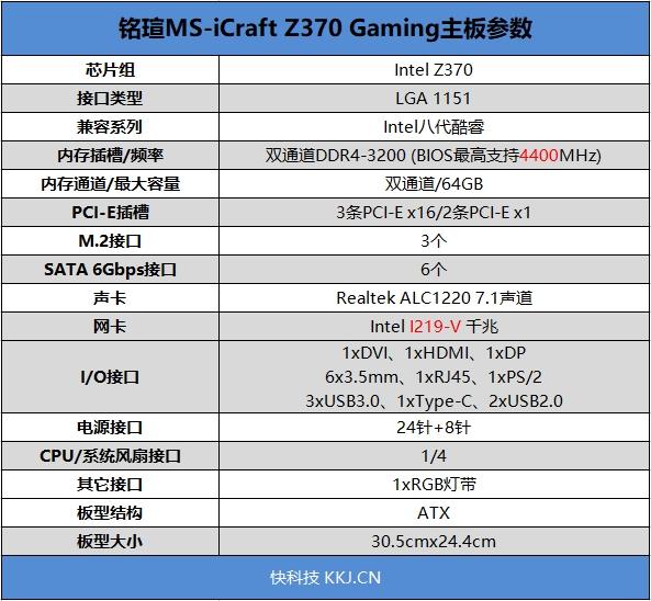好马配好鞍!铭�uMS-iCraft Z370 Gaming主板评测