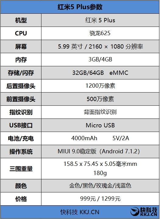 999元起!红米5 Plus评测:高性价比全面屏+给力续航