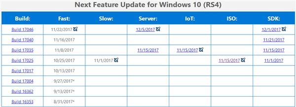 Windows 10新预览版干货满满:时间轴功能将首次上线
