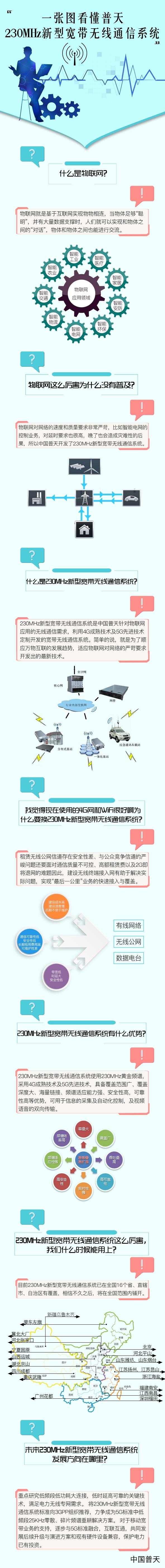 一张图看懂普天230MHz新型宽带无线通信系统