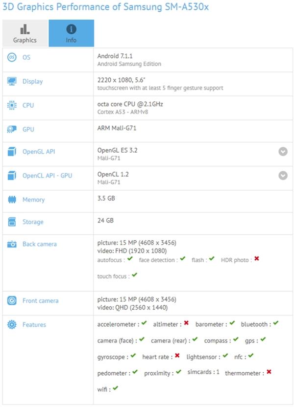 2018款三星Galaxy A5现身GFXBench:全面屏/4GB内存