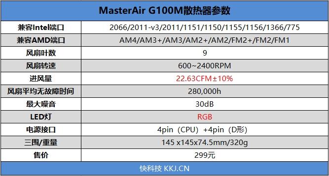 UFO造型+酷炫RGB!酷冷至尊G100M散热器评测