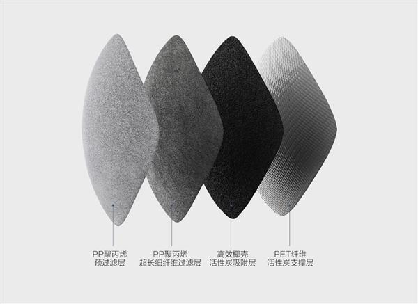 小米生态链智米科技推防霾车载空调滤芯:79元