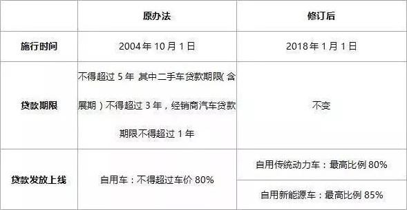 4,2018年北京小客车指标总量降低图片