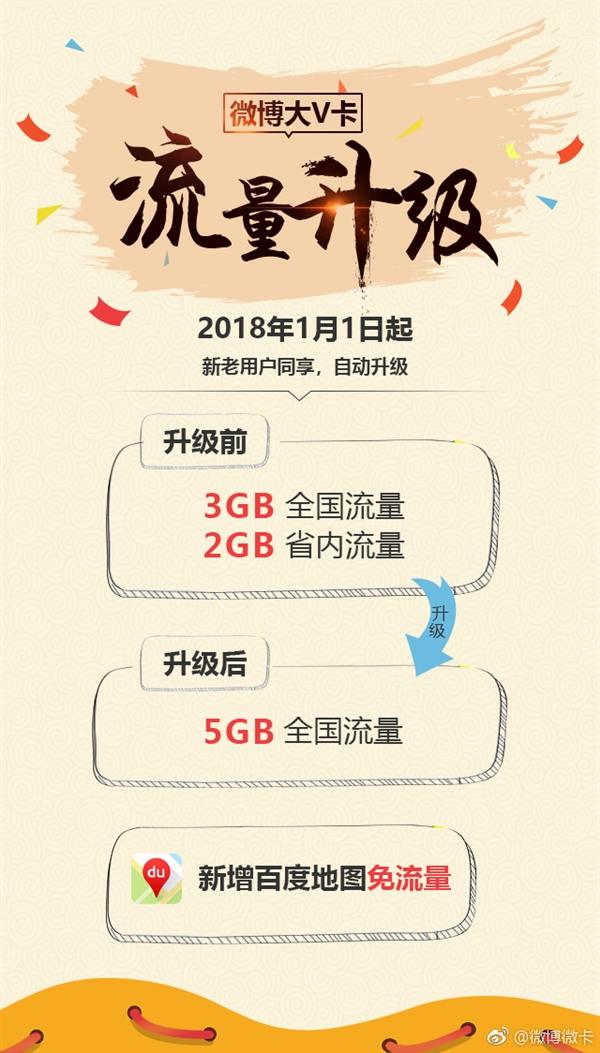 微博微卡全面升级:金V卡20GB流量+2000分钟通话