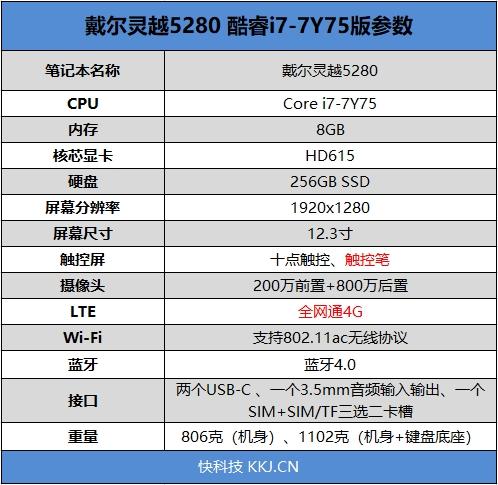 英特尔戴尔联手打造全互联PC!戴尔灵越5280笔记本评测
