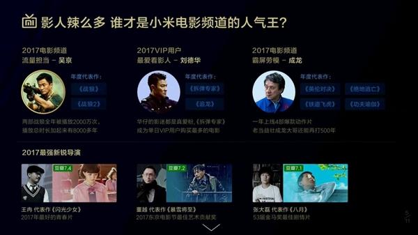 小米电视VIP用户2017最爱看的电影是它 超越《战狼2》