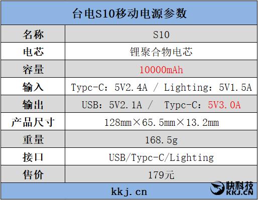 最轻巧的10000mAh充电宝 台电S10移动电源评测