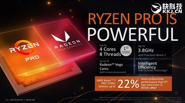 性价比真神U!Ryzen APU移动/桌面全覆盖:最多704SP