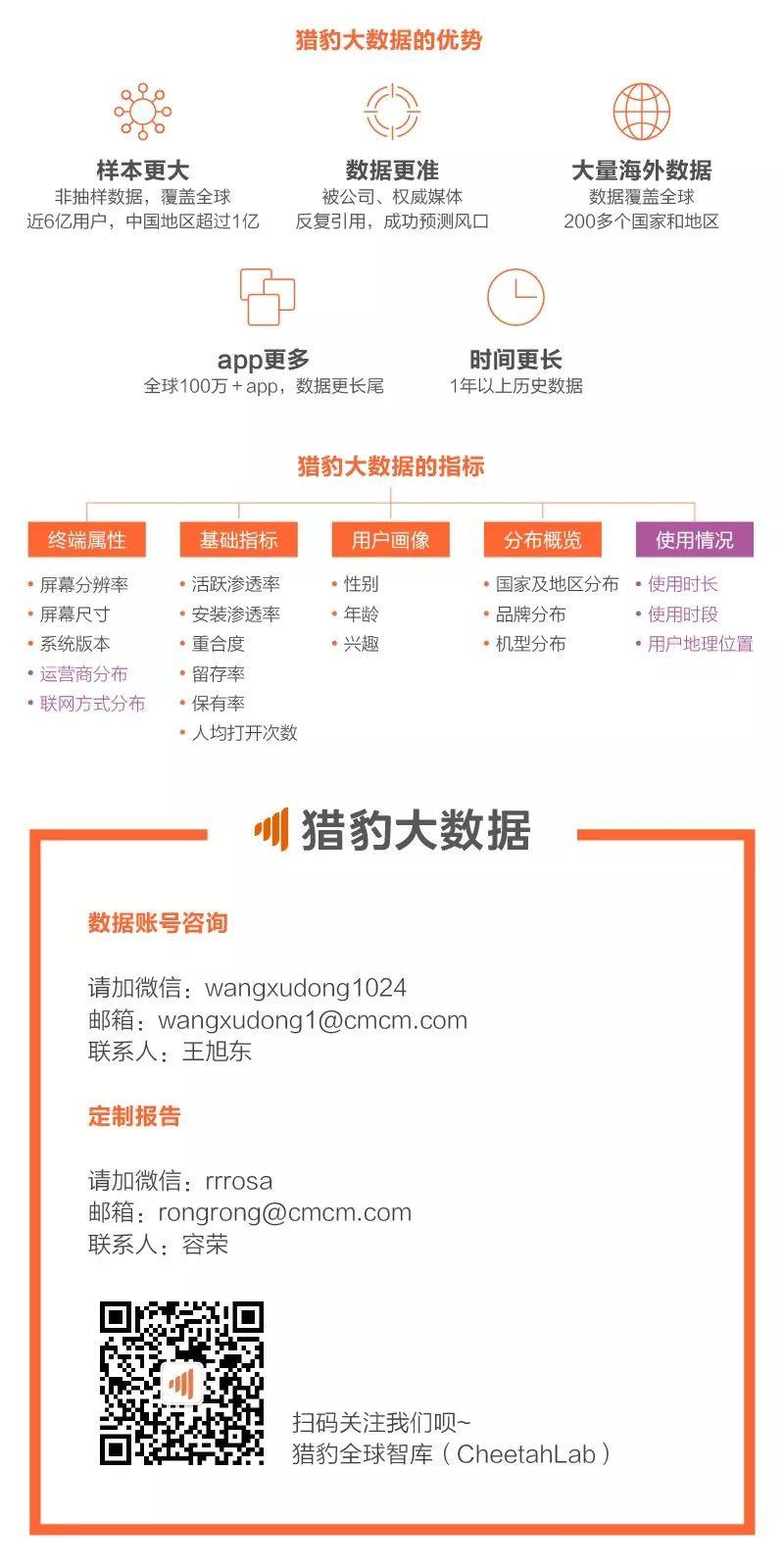 流量向下走 娱乐大爆发:猎豹大数据2017中国app