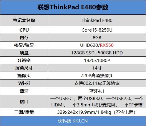 谁是笔记本网游神卡?RX550大战MX150