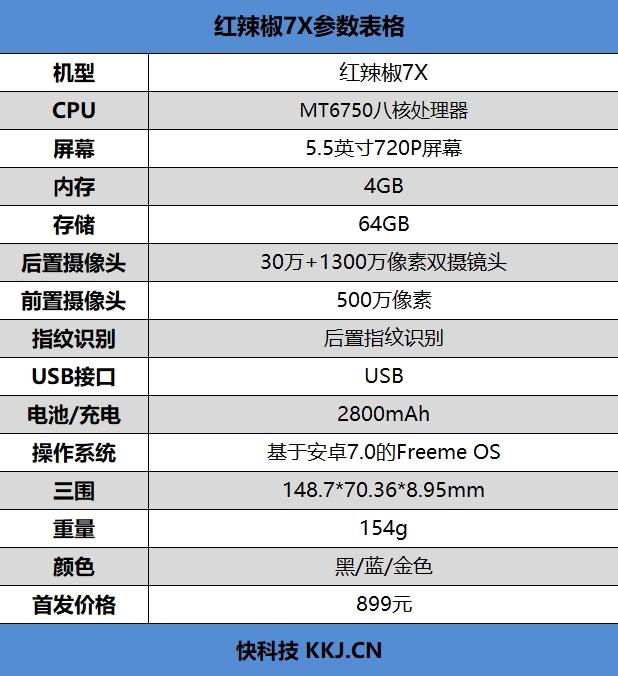 899元!红辣椒7X手机评测:全面屏+4GB内存