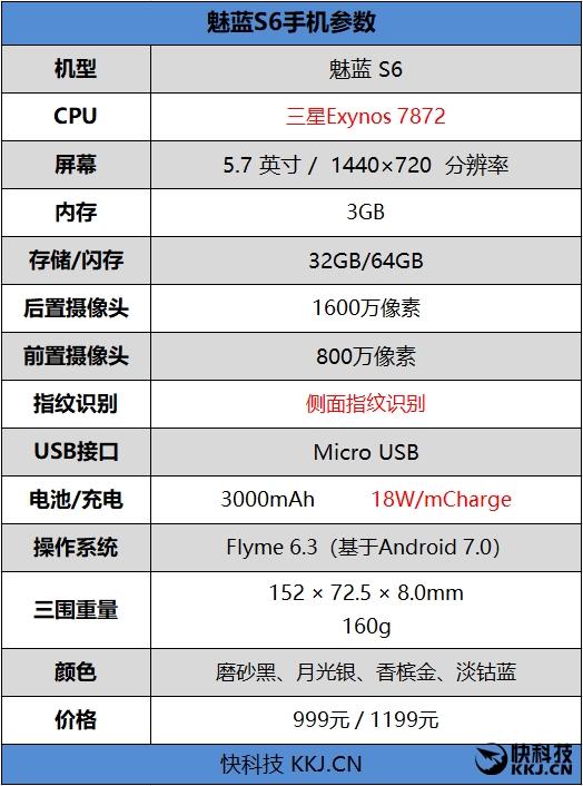 魅族第一款全面屏 魅蓝S6评测:侧边指纹+1小时极速快充