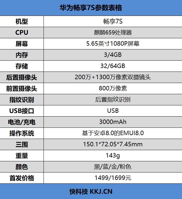 千元旗舰评测 粉色版华为畅享7S惹人爱