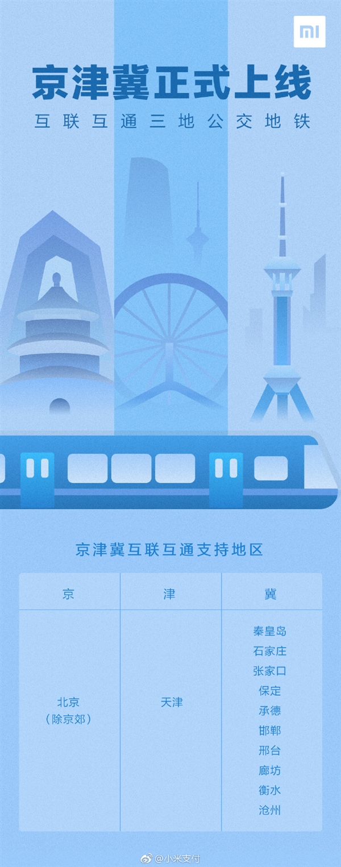 小米公交京津冀互联互通卡上线:一卡走遍三地