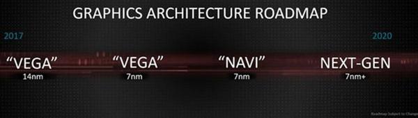 GCN退役!AMD下一代显卡架构性能曝光:重回HD7000辉煌