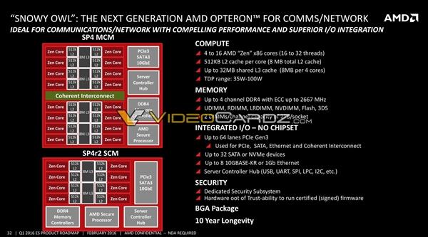 16核心100W功耗!AMD Zen转战嵌入式:吊打Intel