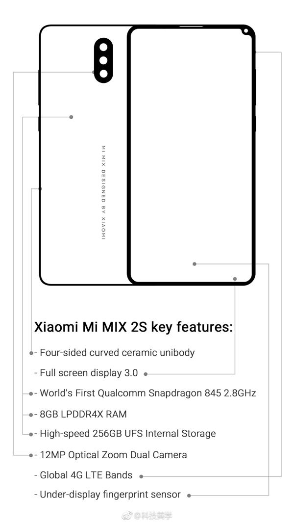 搭载骁龙845!小米MIX 2S大曝光:屏占超95%、隐形指纹