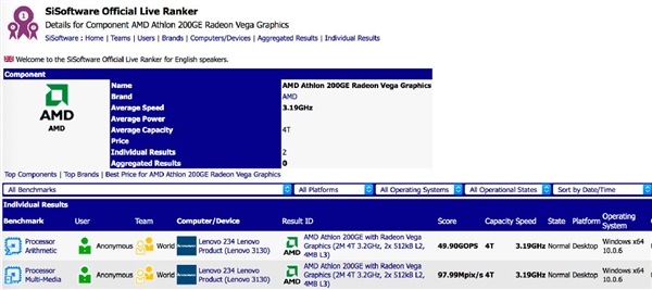 Athlon 200GE处理器与Ryzen 3 2200U规格比较相似