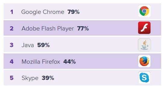 终于知道PC为何卖不动!平均寿命超过5年