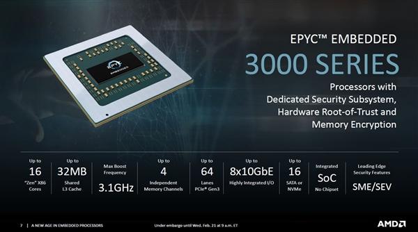 AMD发布嵌入式EPYC、Ryzen APU:16核心功耗仅100W