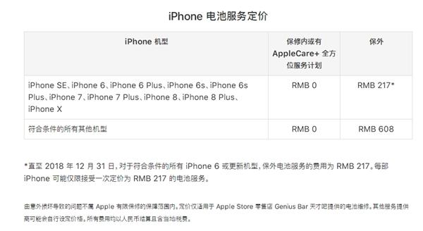 iPhone 6/6s/7电池更换价格下调了:217元