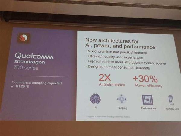 与骁龙660对比,在终端侧人工智能应用方面带来两倍的提升