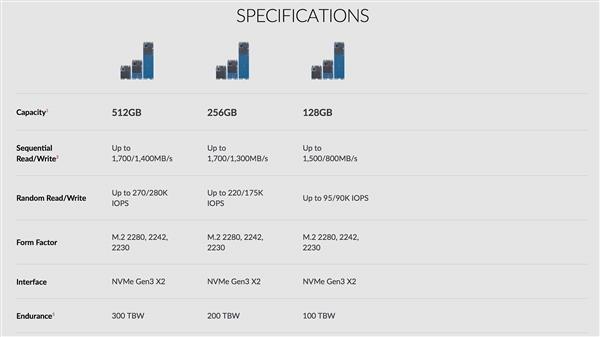 西数SN720/520 NVMe M.2固态盘发布:最高3.4GB/s