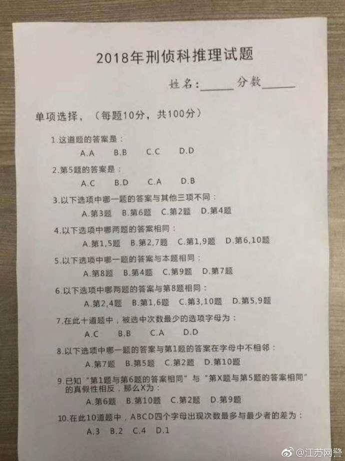 香港智远:中国平安反复靠稳 可留意平安购29062