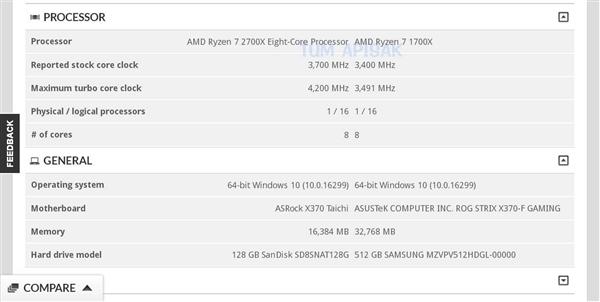 AMD第二代Ryzen 7 2700X首曝光:最高加速4.2GHz