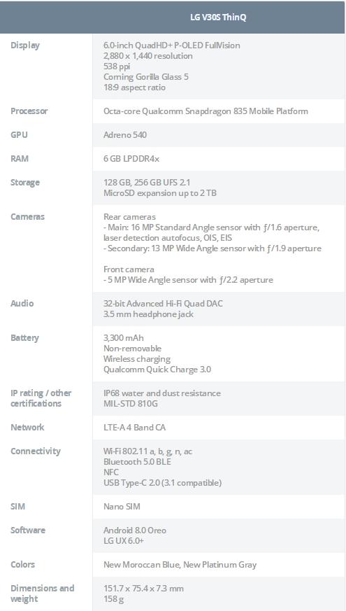 6200元起!LG V30S ThinQ宣布开卖:骁龙835+6G