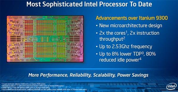 Intel退役安腾9500:史上最憋屈神U作古