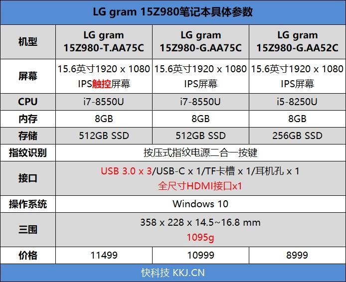 2018版LG gram 15Z980笔记本评测:轻薄之后 续航之巅