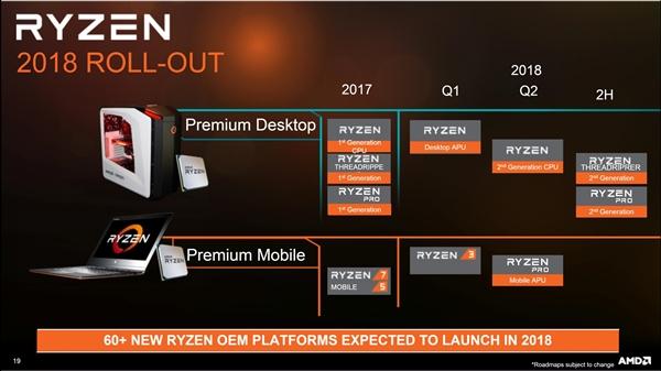 AMD 2018年CPU路线图公布:坐等二代Ryzen和线程撕裂者